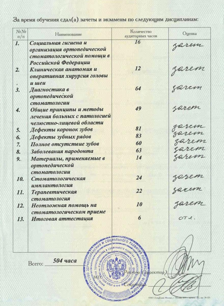 diplom-2-2